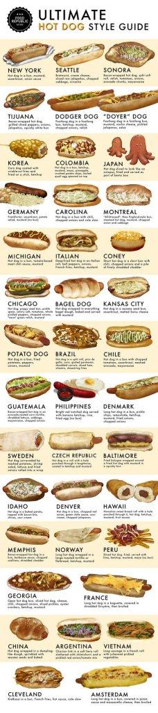 hotdogguide_foodrepublic